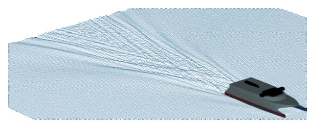 Far-field Wake Evaluation